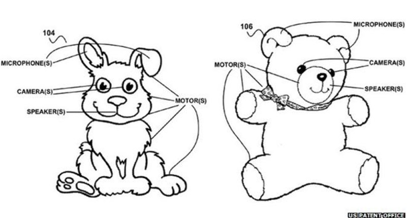 Google's Patent Can Have A Teddy Bear Gaze Back At You Upon Command