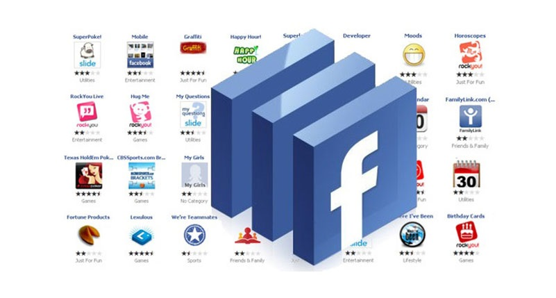 What is a Facebook Application !